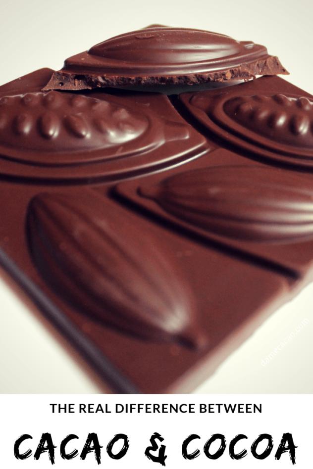 Cacao v Cocoa Pinterest Pin 2